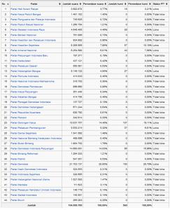 Hasil PEMILU 2009