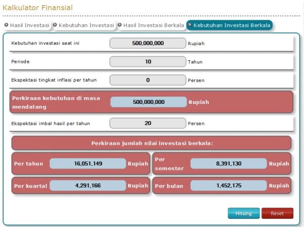 Simulasi Kalkulator Finansial