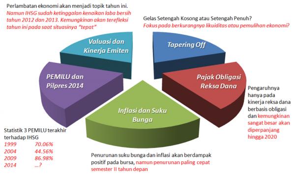 2014 in Summary