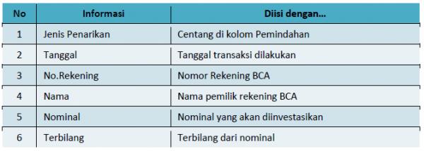 BCA Teller 2