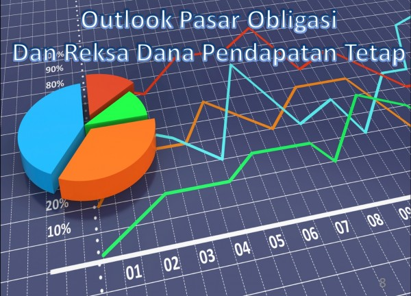 Outlook Pasar Obligasi dan Pendapatan Tetap