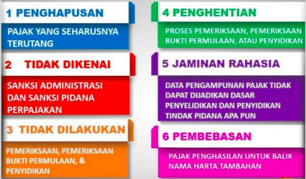 6 Keuntungan Amnesti Pajak Panin Asset Management