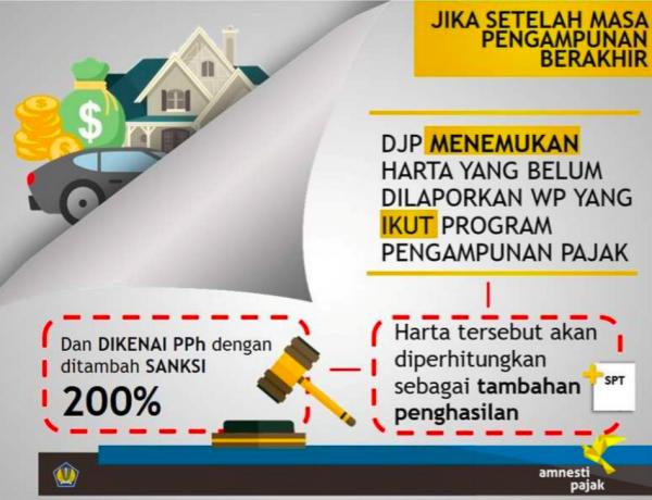 Ikut Amnesti Pajak Tapi Tidak Lapor Semua Panin Asset Management