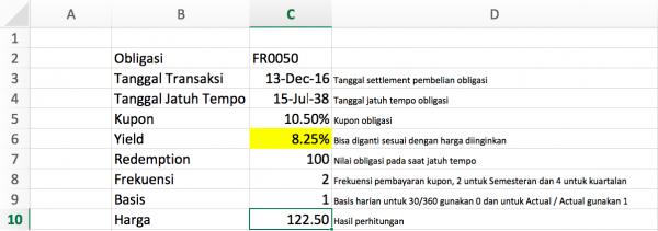 Menghitung Harga Wajar Obligasi Dengan Excel