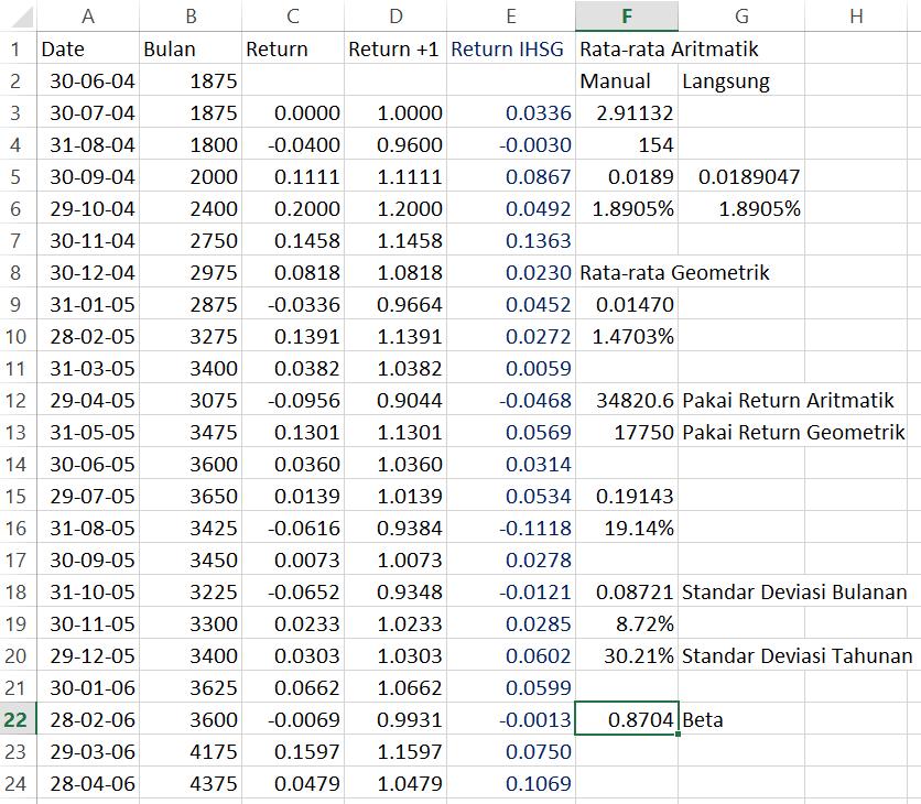Panduan Mencari Dan Mengolah Data Return Saham Bag 2 Rudiyanto