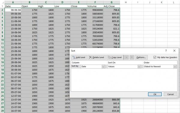 Data Setelah Dibersihkan