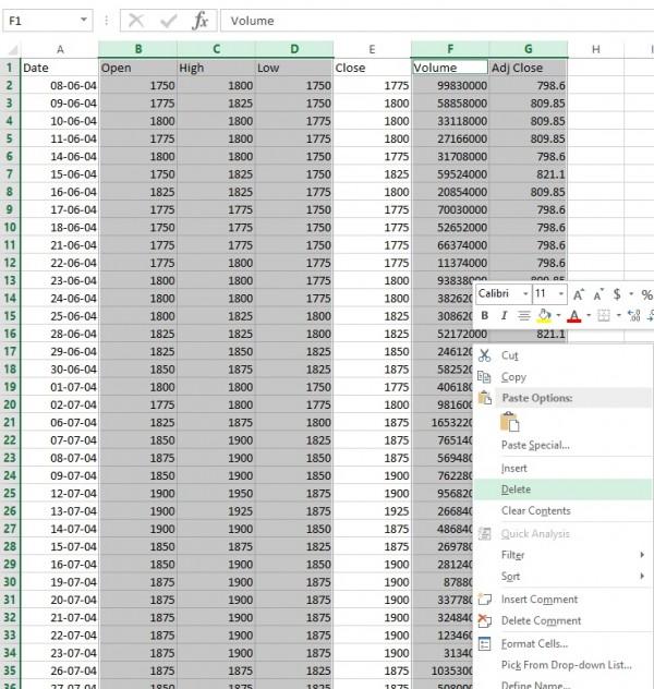 Data Tanggal dan Harga