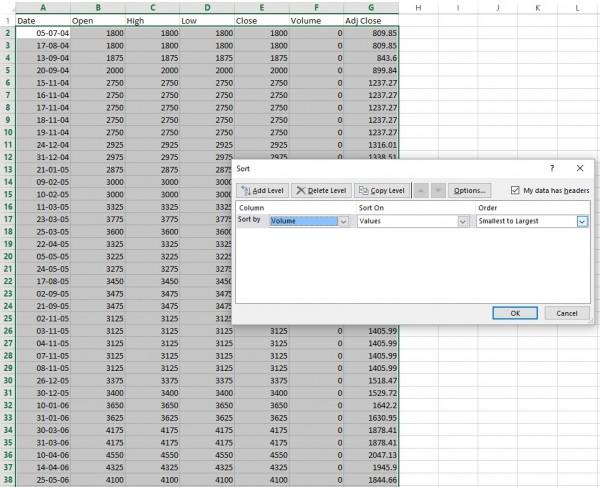 Sortir Data di Excel